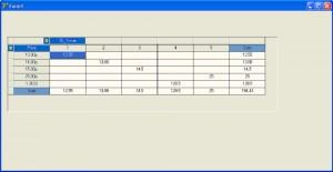Delphi. Программа демонстрации отображения перекрестной таблицы базы данных