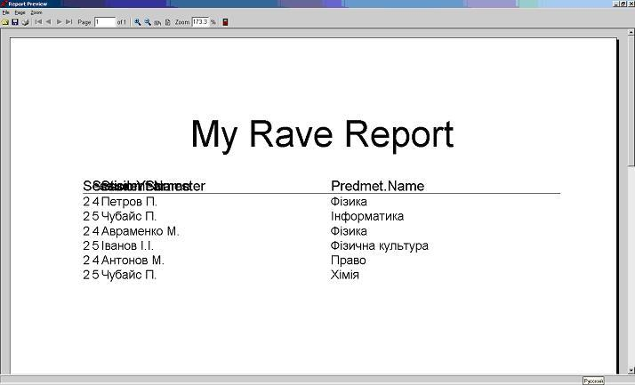 Rave Report звіт екран