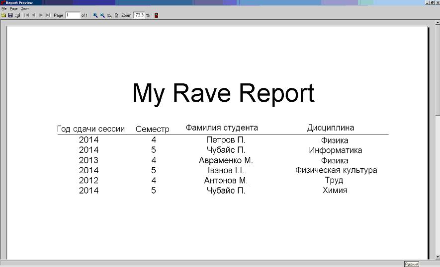 Rave Report итоговый отчет рисунок