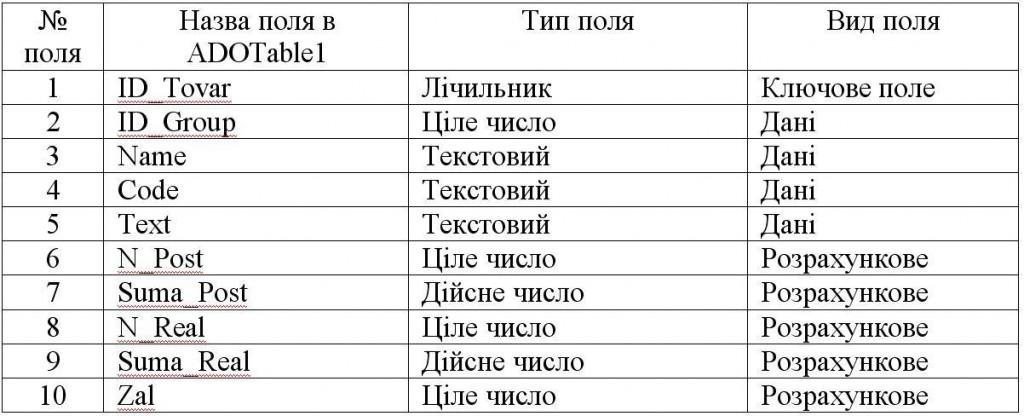 01_02_00_005_table01u