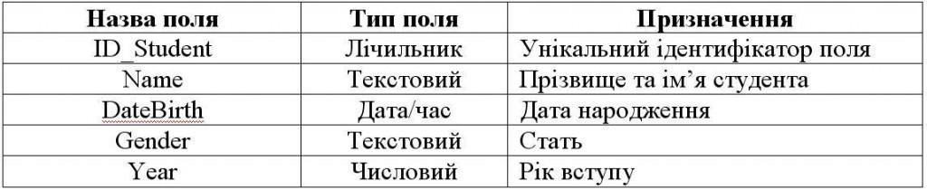 05_01_00_005_table01u
