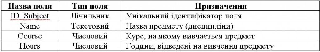 05_01_00_005_table02u