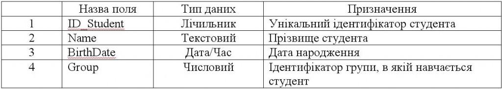 01_02_00_009_table01u