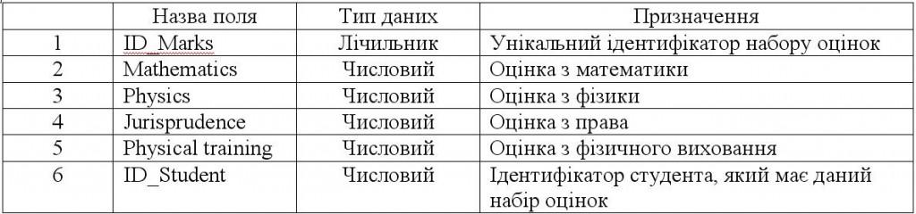 01_02_00_009_table03u