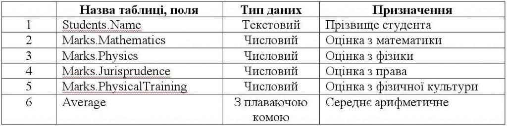 01_02_00_009_table04u