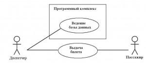 UMLдиаграмма использования рисунок