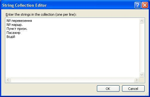 C# Windows Forms Вікно редактора рядків елемента управління comboBox1