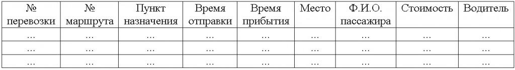 DataGridView поля таблица рисунок