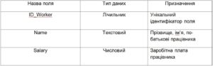 01_02_00_012_table_ua
