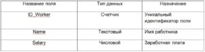 01_02_00_013_table_ru