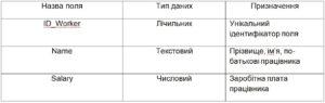 01_02_00_013_table_ua