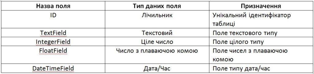 01_02_00_015_table_u