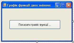 C# Windows Forms основна форма програми