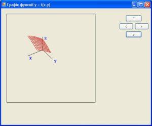 C# Windows Forms Результат виконання програми