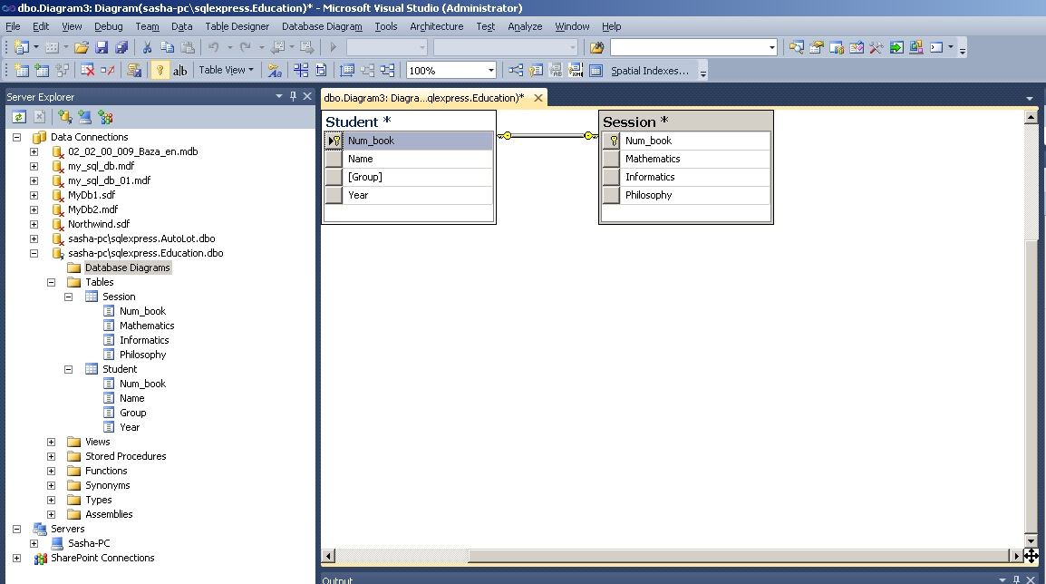 SQL Server relation tables