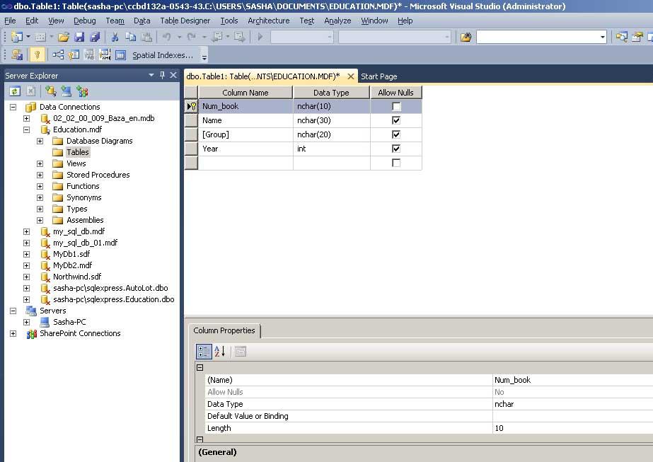 SQL Server таблиця структура