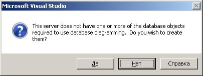 SQL Server об'єкт діаграма