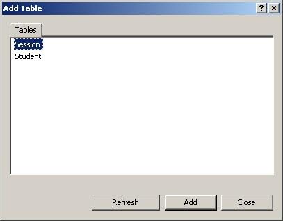 SQL Server додати таблиця