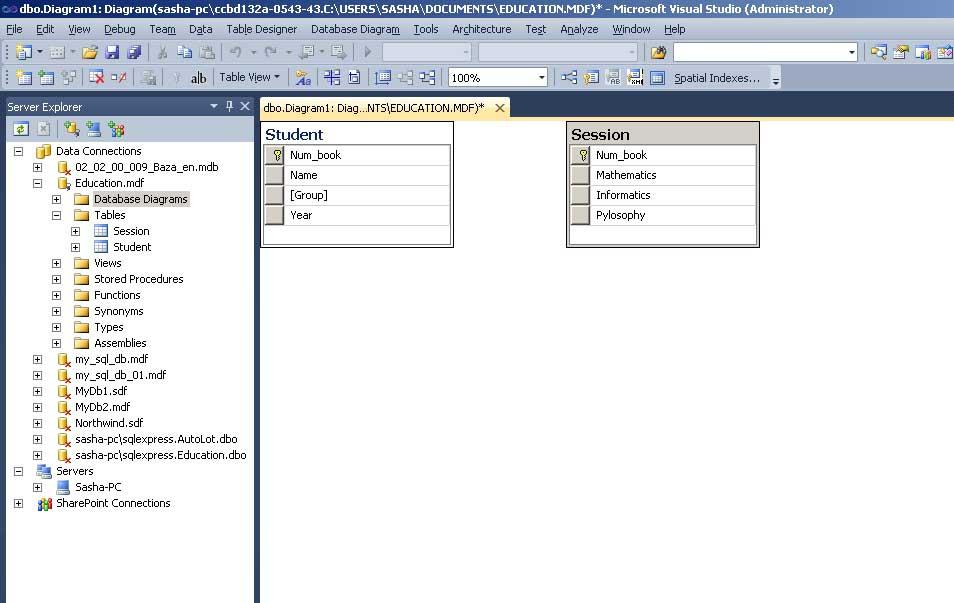 база даних SQL Server таблиці