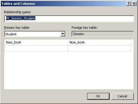 SQL Server таблиця відношення зв'язок