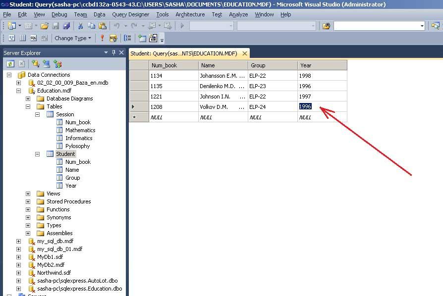 Баз дані SQL Server таблиця
