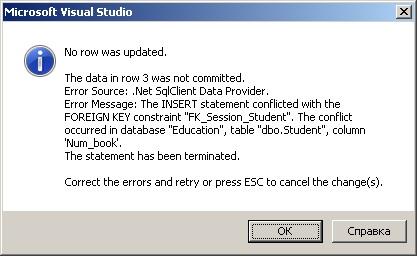 SQL Server помилка дані таблиця