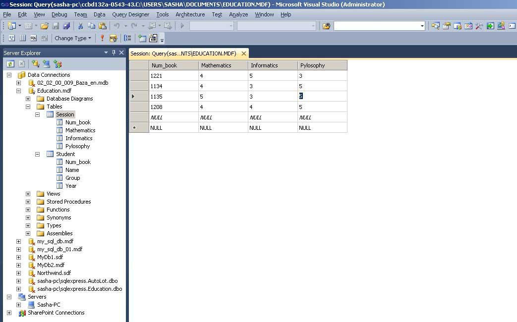 SQL Server таблиця дані