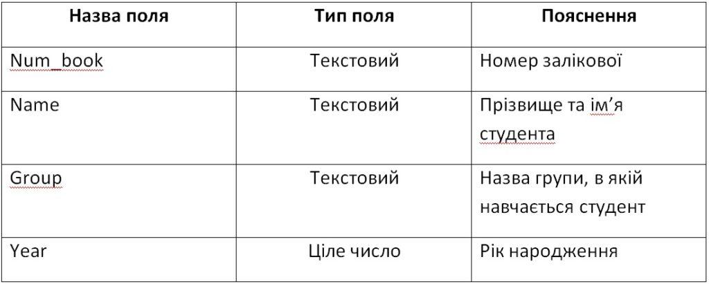 09_02_00_002_table01_u