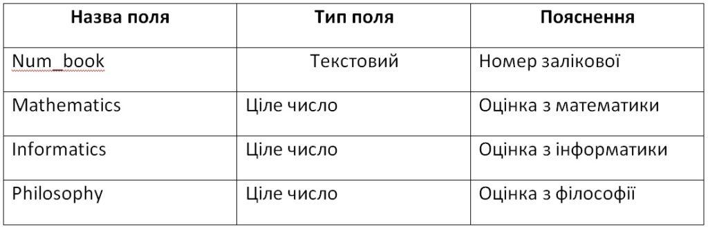09_02_00_002_table02_u