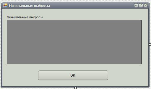 """C#. Windows Forms Окно формы """"Минимальные выбросы"""""""