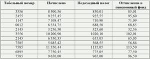база данных таблица фото