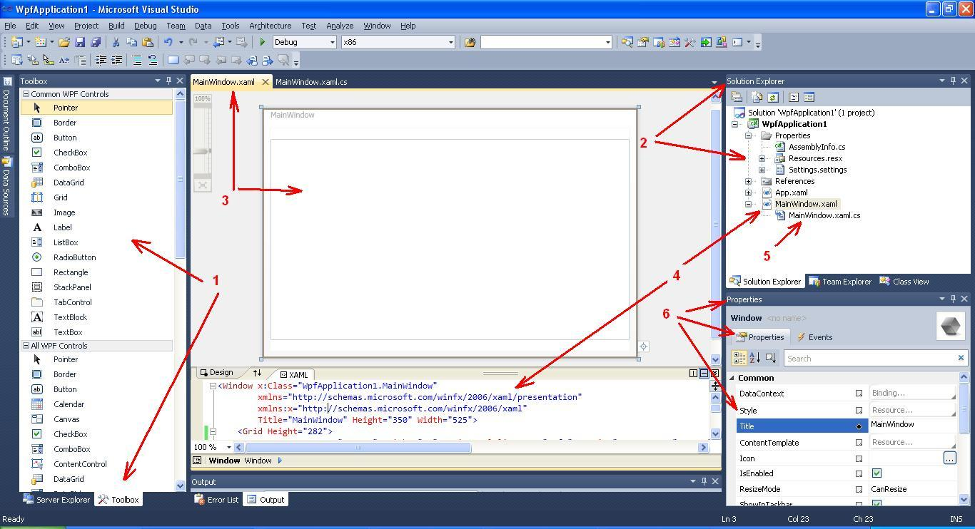 line chart in c windows application example