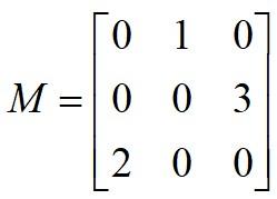 Розріджена матриця чисел