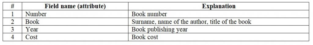 Database. Data about books in the library. Table