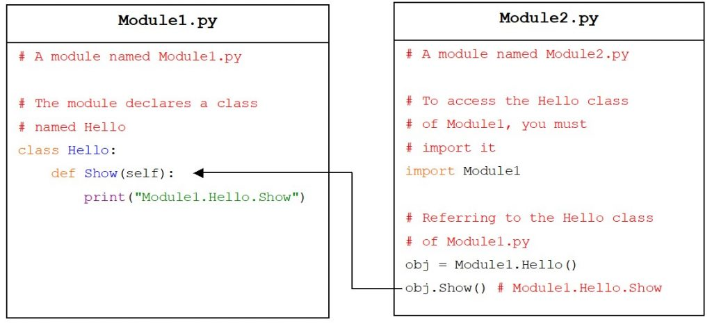 Python. Referring to the class from another module