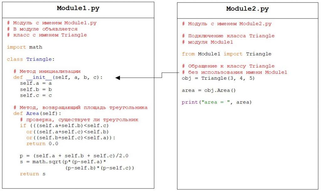 Python. Способ доступа к имени класса с помощью комбинации директив from-import