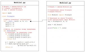 Python. Спосіб доступу до імені класу з допомогою комбінації директив from-import