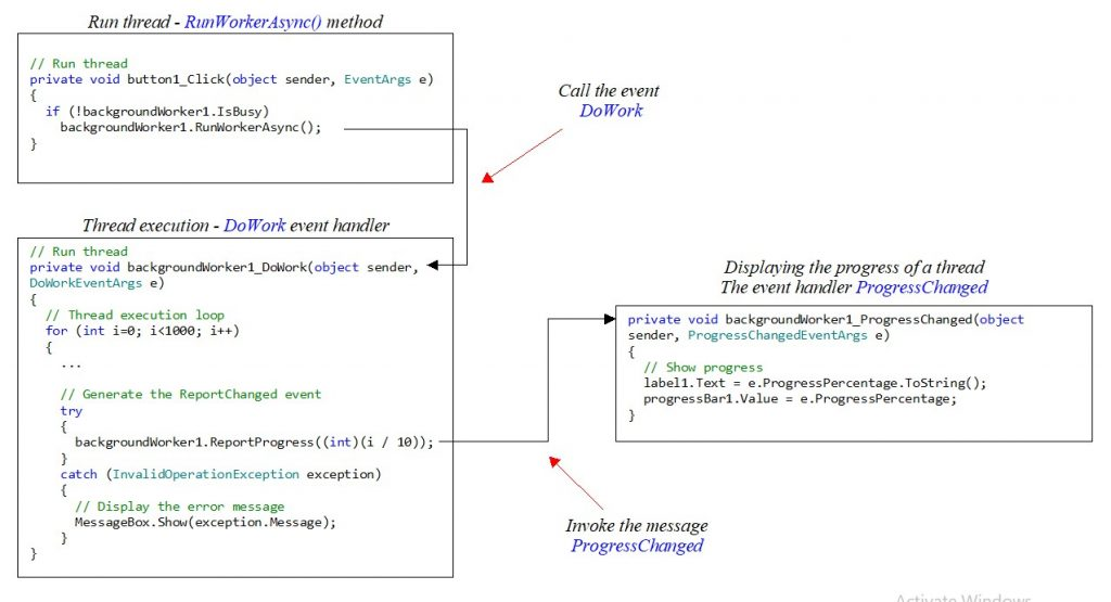 C#. Windows Forms. Control BackgroundWorker. Visualization of the progress of completed work