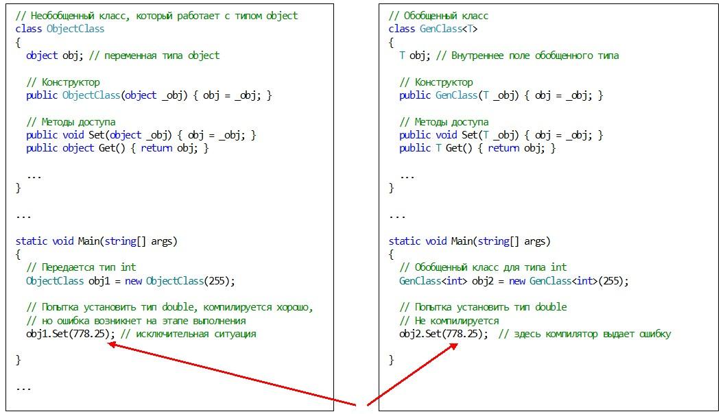 C#. Обобщения. Особенности выявления ошибки компилятором