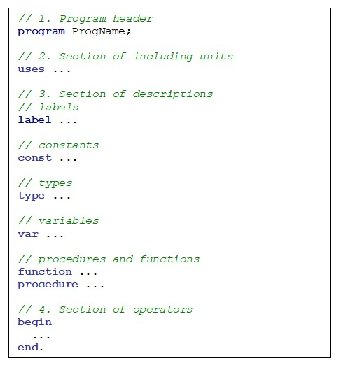 Pascal. The structure of console application