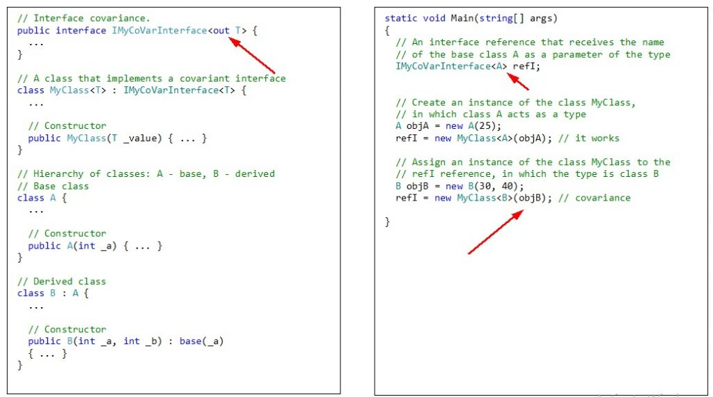 C#. Generics. Covariance. The out modifier
