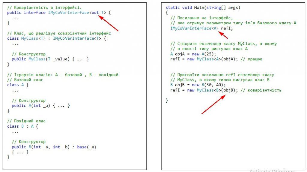 C#. Узагальнення. Коваріантність в інтерфейсах. Модифікатор out