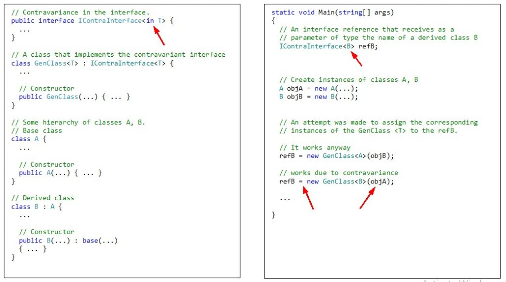 C#. Generics. Contravariance in generic interfaces. The keyword in